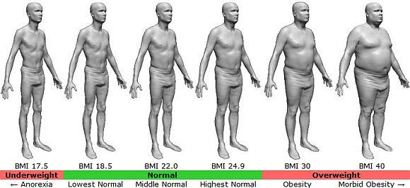 best weight loss surgery